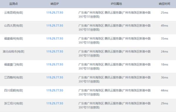 虚拟主机怎么选——阿里云、腾讯云、namecheap测评 博主推荐 第1张